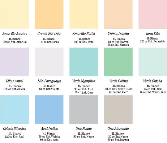 Carta de colores para latex imagui for Muestrario colores pintura